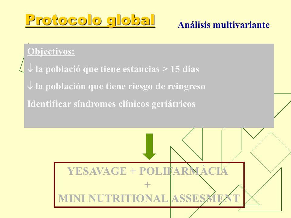 Protocolo global Análisis multivariante Objectivos: la població que tiene estancias > 15 dias la población que tiene riesgo de reingreso Identificar s