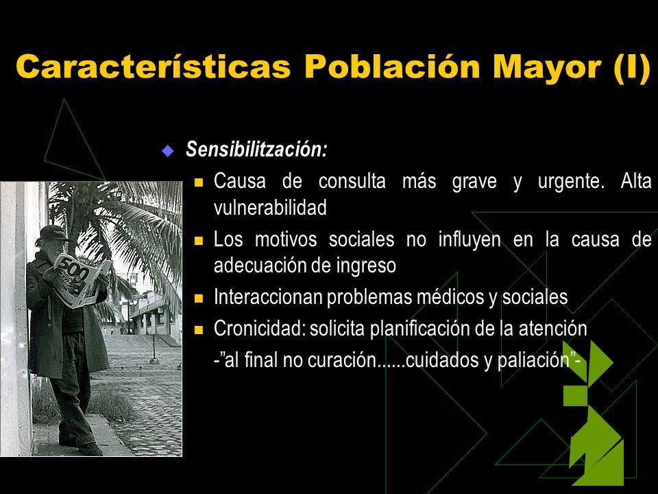 Características Población Mayor (I) Sensibilitzación: Causa de consulta más grave y urgente. Alta vulnerabilidad Los motivos sociales no influyen en l