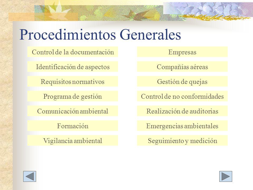 Procedimientos Generales Control de la documentación Identificación de aspectos Programa de gestión Comunicación ambiental Formación Vigilancia ambien