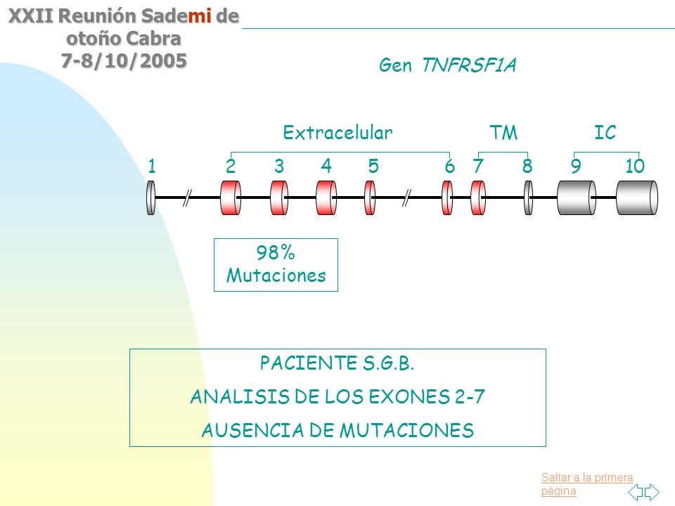 Saltar a la primera página XXII Reunión Sademi de otoño Cabra 7-8/10/2005 Gen TNFRSF1A 12345678910 ExtracelularTMIC 98% Mutaciones PACIENTE S.G.B. ANA