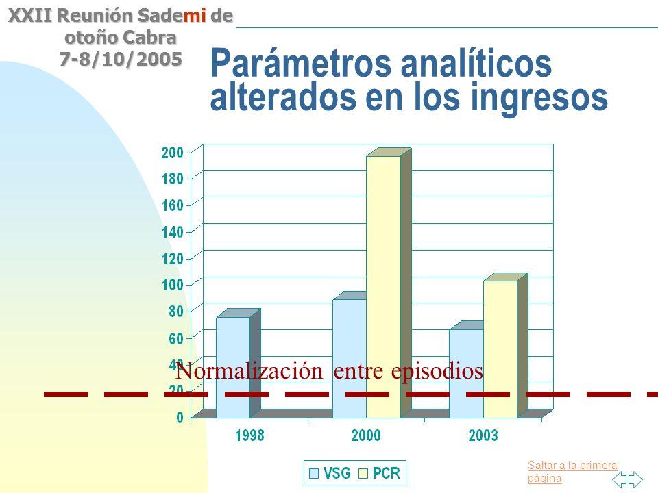 Saltar a la primera página XXII Reunión Sademi de otoño Cabra 7-8/10/2005 Parámetros analíticos alterados en los ingresos Normalización entre episodio