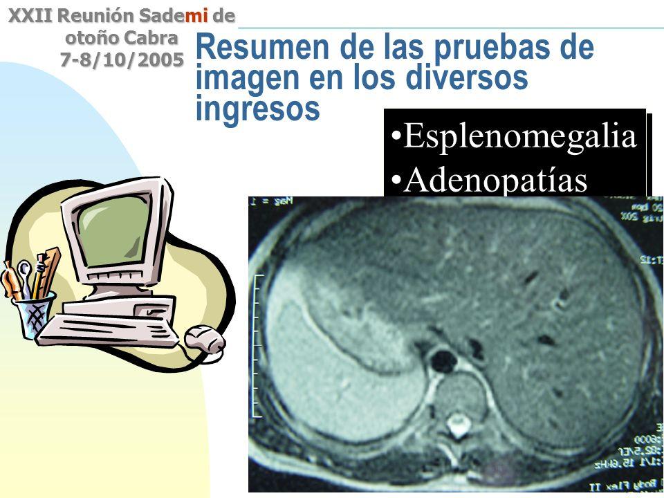 Saltar a la primera página XXII Reunión Sademi de otoño Cabra 7-8/10/2005 Mapa óseo Ecocardiograma Ecografía cuello- abdomen Ecografía doppler MMII TC