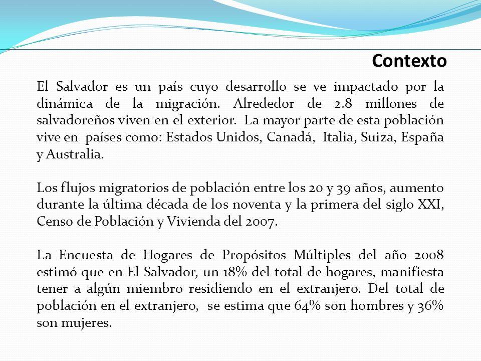 El Salvador es un país cuyo desarrollo se ve impactado por la dinámica de la migración. Alrededor de 2.8 millones de salvadoreños viven en el exterior