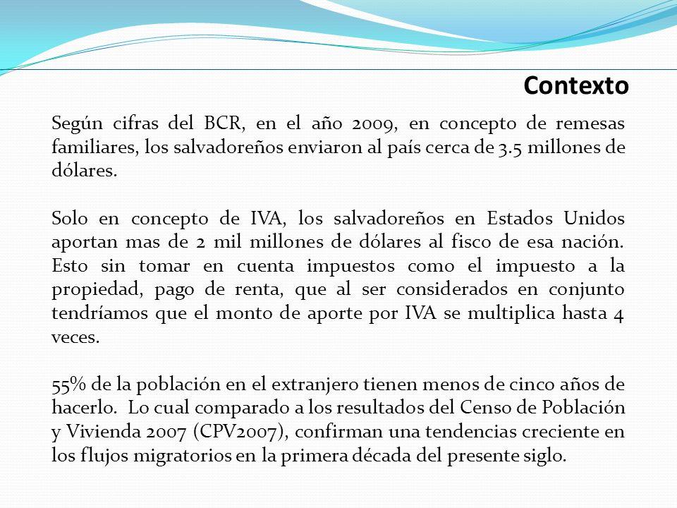 Según cifras del BCR, en el año 2009, en concepto de remesas familiares, los salvadoreños enviaron al país cerca de 3.5 millones de dólares. Solo en c