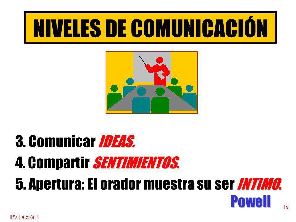 IBV Lección 9 14 NIVELES DE COMUNICACIÓN 1. Conversación trivial: Esta es SUPERFICIAL 1. Conversación trivial: Esta es SUPERFICIAL. 2. Informar: COMUN
