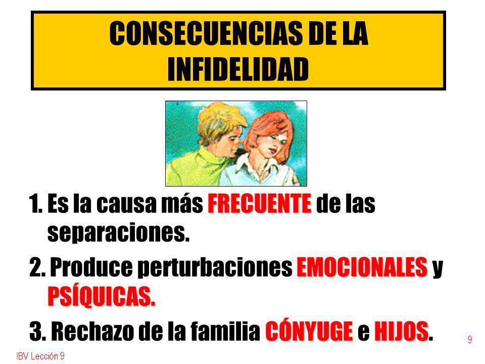 IBV Lección 9 9 CONSECUENCIAS DE LA INFIDELIDAD FRECUENTE 1.