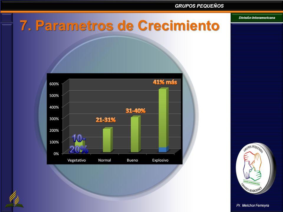 GRUPOS PEQUEÑOS División Interamericana Pr. Melchor Ferreyra 7. Parametros de Crecimiento
