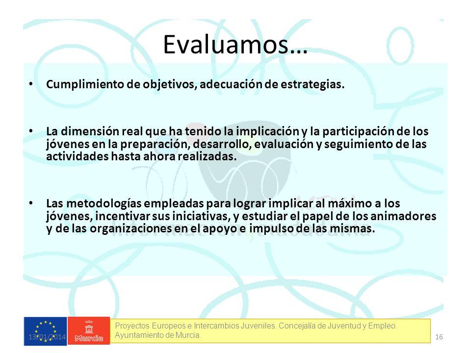 Proyectos Europeos e Intercambios Juveniles. Concejalía de Juventud y Empleo. Ayuntamiento de Murcia. Evaluamos… Cumplimiento de objetivos, adecuación