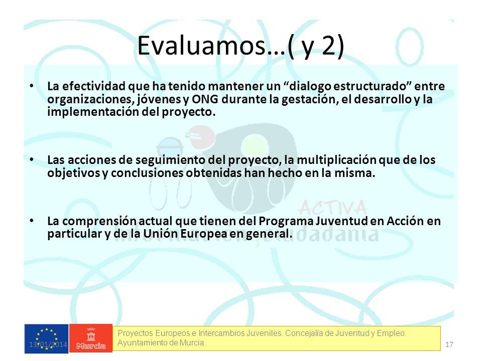 Proyectos Europeos e Intercambios Juveniles. Concejalía de Juventud y Empleo. Ayuntamiento de Murcia. Evaluamos…( y 2) La efectividad que ha tenido ma