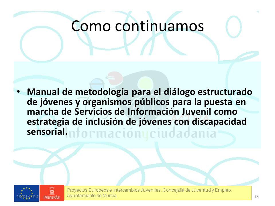 Proyectos Europeos e Intercambios Juveniles. Concejalía de Juventud y Empleo. Ayuntamiento de Murcia. Como continuamos Manual de metodología para el d