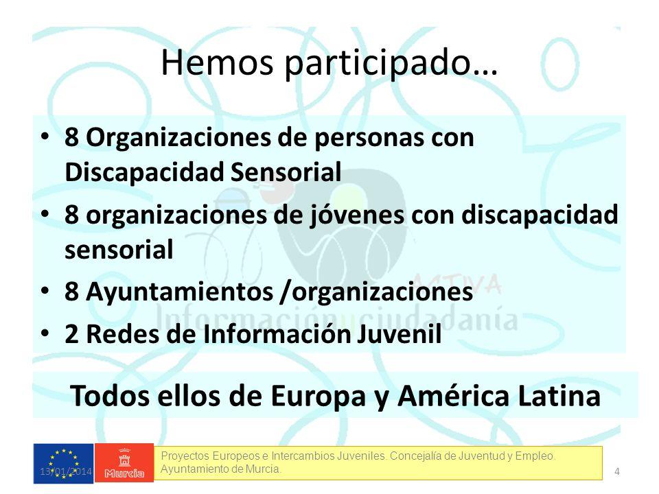 Proyectos Europeos e Intercambios Juveniles. Concejalía de Juventud y Empleo. Ayuntamiento de Murcia. Hemos participado… 8 Organizaciones de personas