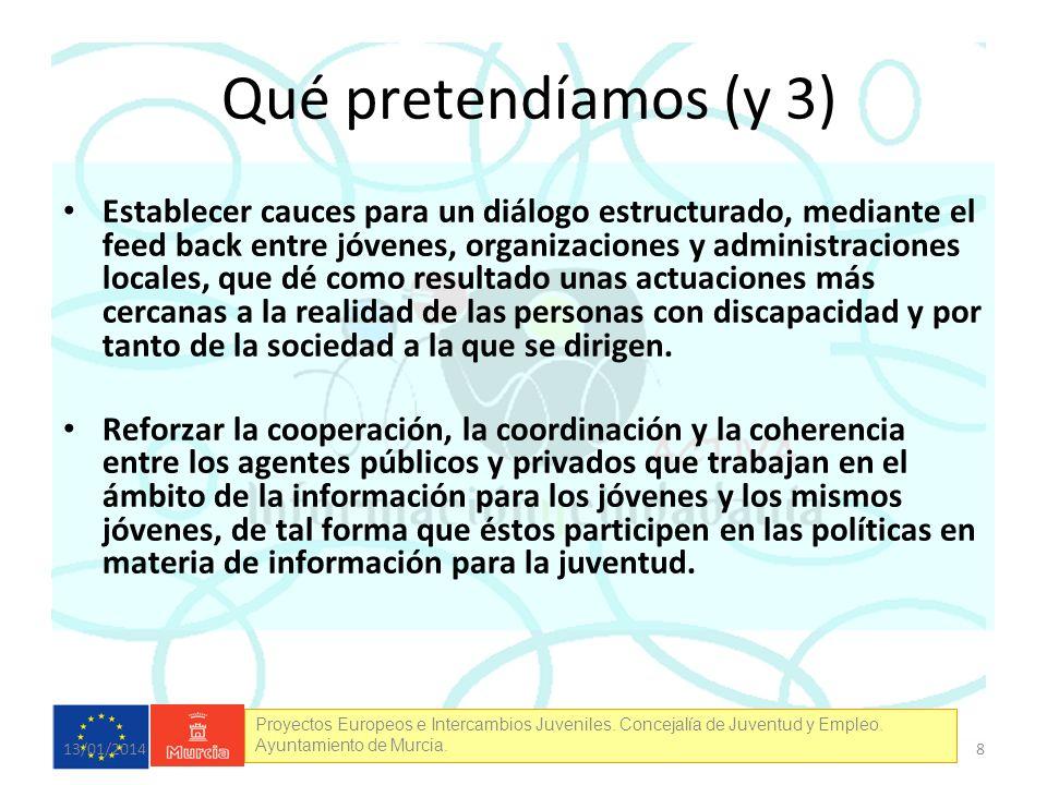 Proyectos Europeos e Intercambios Juveniles. Concejalía de Juventud y Empleo. Ayuntamiento de Murcia. Establecer cauces para un diálogo estructurado,