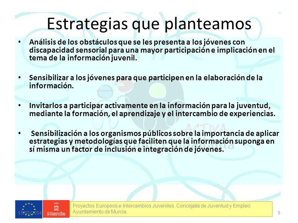 Proyectos Europeos e Intercambios Juveniles. Concejalía de Juventud y Empleo. Ayuntamiento de Murcia. Estrategias que planteamos Análisis de los obstá