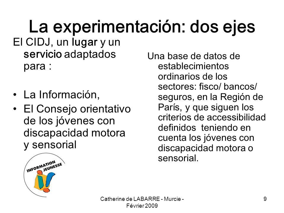 Catherine de LABARRE - Murcie - Février 2009 9 La experimentación: dos ejes El CIDJ, un lugar y un servicio adaptados para : La Información, El Consej
