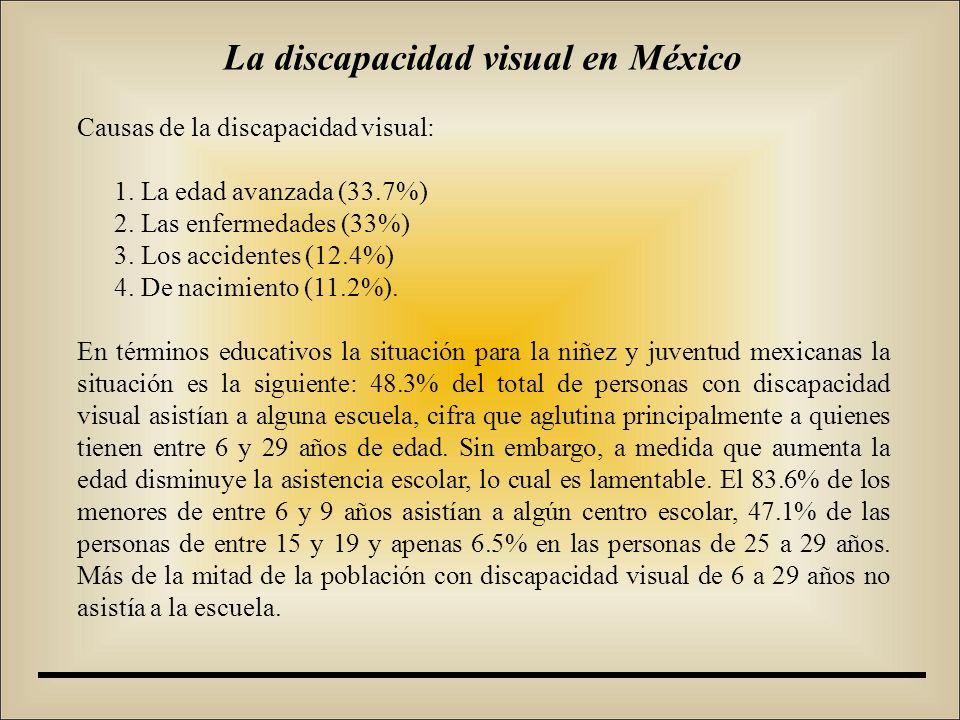 Causas de la discapacidad visual: 1. La edad avanzada (33.7%) 2.