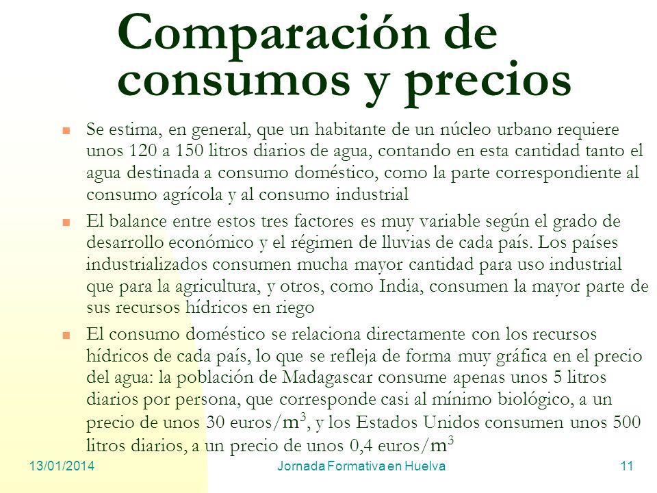 13/01/2014Jornada Formativa en Huelva11 Comparación de consumos y precios Se estima, en general, que un habitante de un núcleo urbano requiere unos 12