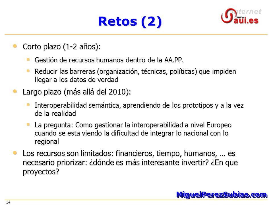 14 MiguelPerezSubias.comMiguelPerezSubias.com Retos (2) Corto plazo (1-2 años): Corto plazo (1-2 años): Gestión de recursos humanos dentro de la AA.PP.