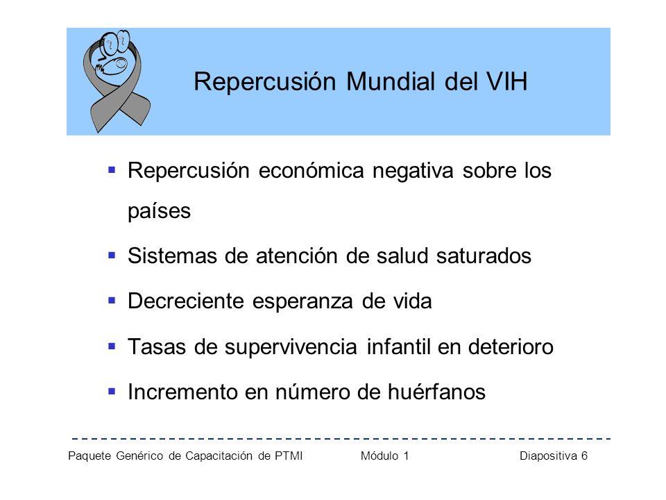 Paquete Genérico de Capacitación de PTMI Módulo 1 Diapositiva 7 Epidemiología Nacional Inserte información nacional de VIH/SIDA.