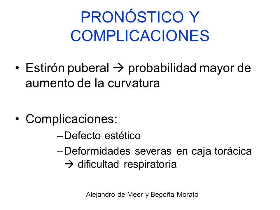 PRONÓSTICO Y COMPLICACIONES Estirón puberal probabilidad mayor de aumento de la curvatura Complicaciones: –Defecto estético –Deformidades severas en c