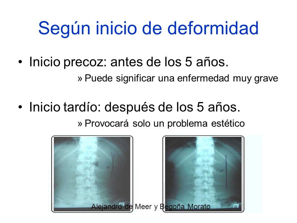 FACTORES DE RIESGO EDADNIÑASFAMILIA Alejandro de Meer y Begoña Morato