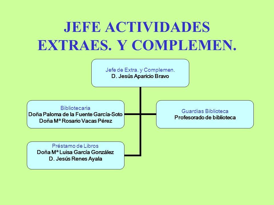JEFE ACTIVIDADES EXTRAES.Y COMPLEMEN. Jefe de Extra.