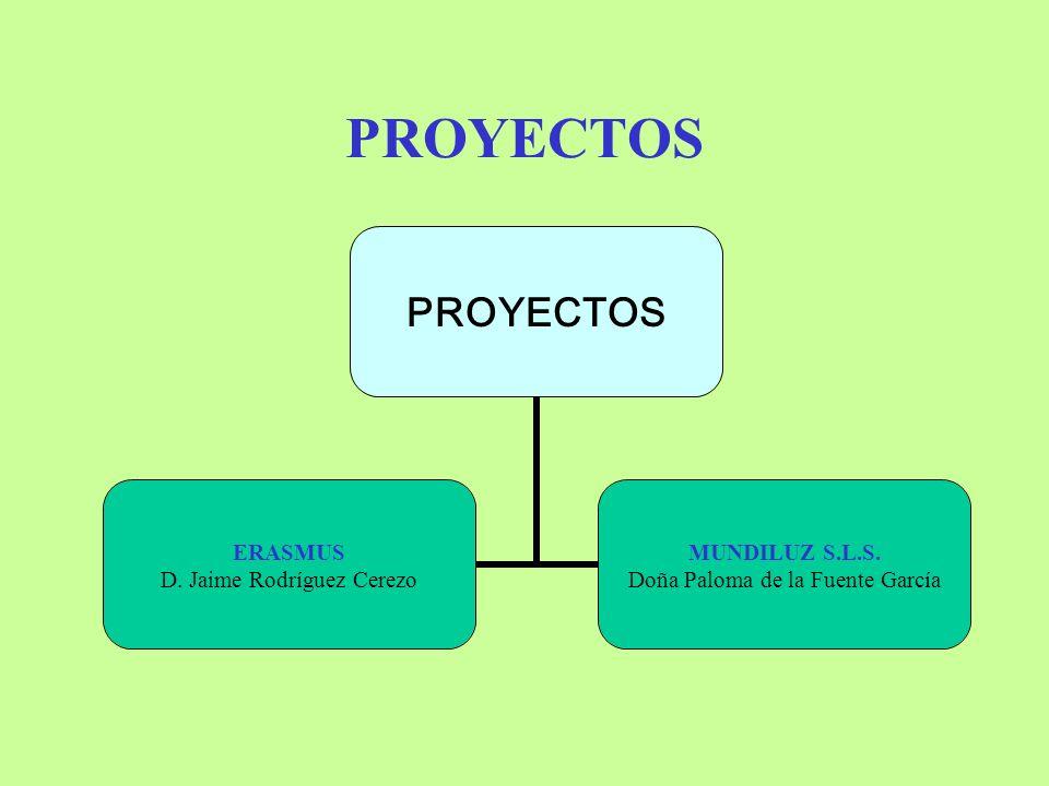 PROYECTOS ERASMUS D. Jaime Rodríguez Cerezo MUNDILUZ S.L.S. Doña Paloma de la Fuente García