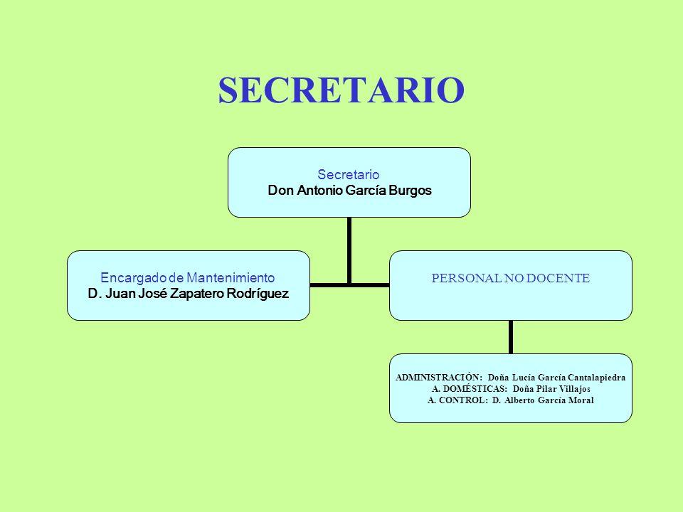 SECRETARIO Secretario Don Antonio García Burgos Encargado de Mantenimiento D.
