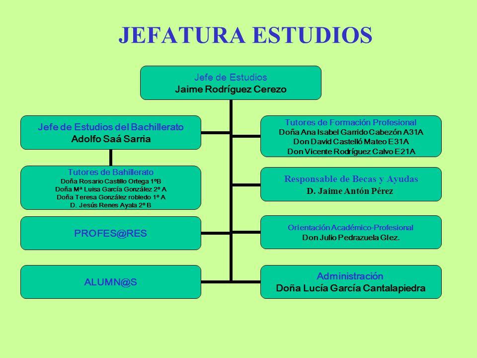 JEFATURA ESTUDIOS Jefe de Estudios Jaime Rodríguez Cerezo Responsable de Becas y Ayudas D.