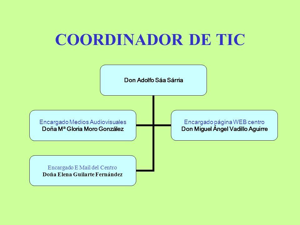 FORMACIÓN CENTROS TRABAJO Coordinador FCT y Bolsa Empleo Doña Encarnación Muñoz García Coordinadores de Bolsa de Empleon Doña Marta Soriano Muñío (Adm) D.