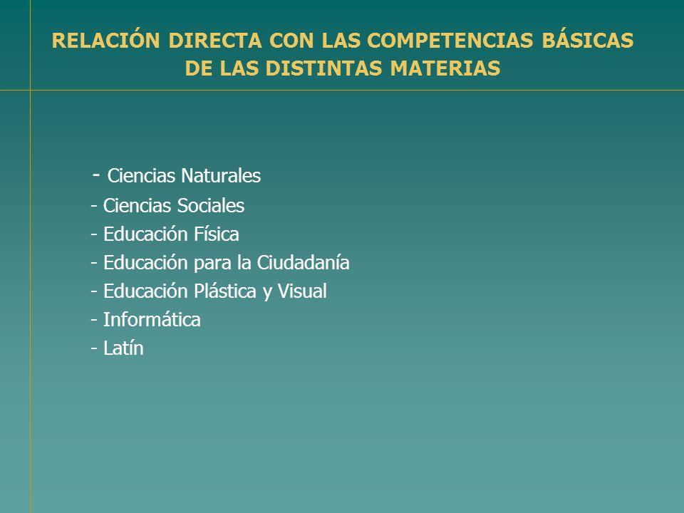 - Ciencias Naturales - Ciencias Sociales - Educación Física - Educación para la Ciudadanía - Educación Plástica y Visual - Informática - Latín RELACIÓ