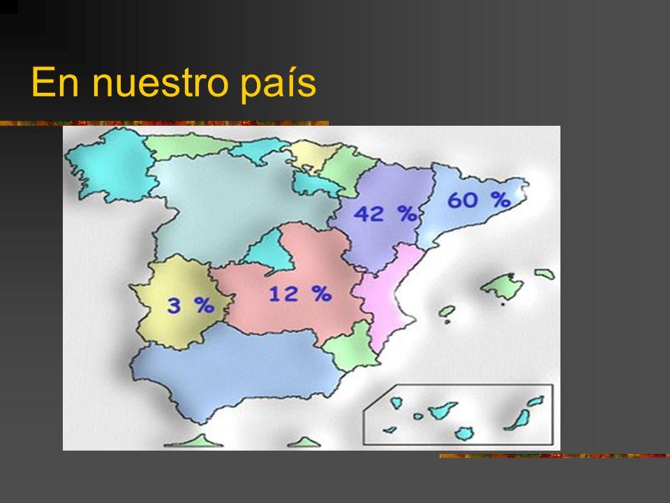 Futuro PAÍS2001200220032004 Estados Unidos 35.768%39.066%42.863%47.659% Argentin a 11.823%13.523%13.921%16.220% Canadá3.27%3.56%4.46%5.46% Brasil- - 3.04%5.06% China1.51%2.14%2.84%3.75% Paragua y - 1.22% Sudáfric a 0.20,5 % 0.31%0.41%0.51% Total52.699.5 % 58.7100 % 68.199%79.699% El grafico muestra la distribución en la producción de alimentos transgénicos por países, siendo estos los mayores productores del mundo.