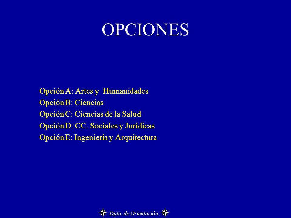 OPCIONES Opción A: Artes y Humanidades Opción B: Ciencias Opción C: Ciencias de la Salud Opción D: CC. Sociales y Jurídicas Opción E: Ingeniería y Arq