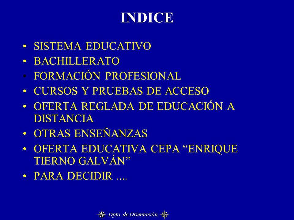 INDICE SISTEMA EDUCATIVO BACHILLERATO FORMACIÓN PROFESIONAL CURSOS Y PRUEBAS DE ACCESO OFERTA REGLADA DE EDUCACIÓN A DISTANCIA OTRAS ENSEÑANZAS OFERTA