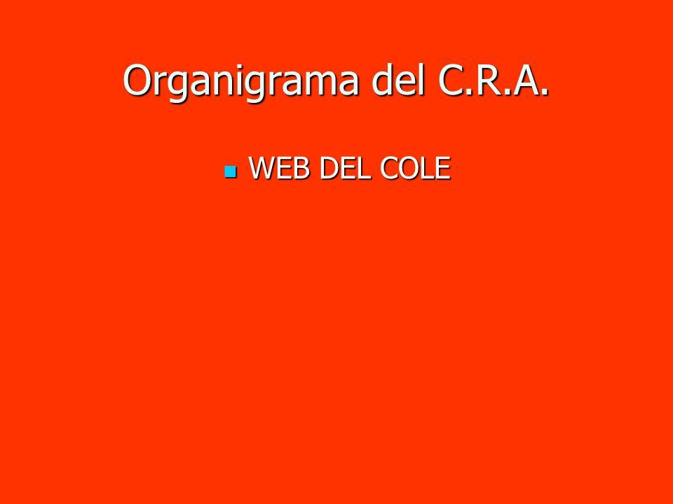Organigrama del C.R.A. WEB DEL COLE WEB DEL COLE