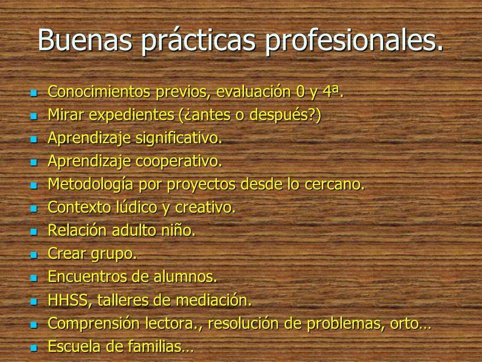 Buenas prácticas profesionales. Conocimientos previos, evaluación 0 y 4ª. Conocimientos previos, evaluación 0 y 4ª. Mirar expedientes (¿antes o despué