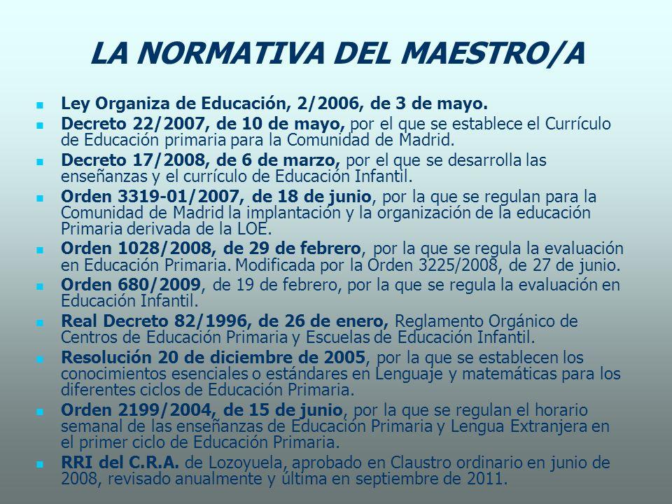 LA NORMATIVA DEL MAESTRO/A Ley Organiza de Educación, 2/2006, de 3 de mayo. Decreto 22/2007, de 10 de mayo, por el que se establece el Currículo de Ed