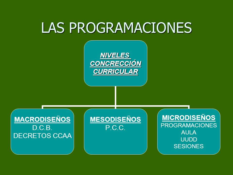 LAS PROGRAMACIONES NIVELESCONCRECCIÓNCURRICULAR MACRODISEÑOS D.C.B. DECRETOS CCAA MESODISEÑOS P.C.C. MICRODISEÑOS PROGRAMACIONES AULA UUDD SESIONES