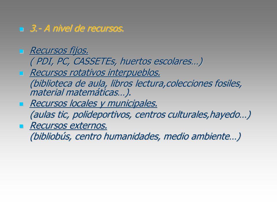 3.- A nivel de recursos. 3.- A nivel de recursos. Recursos fijos. Recursos fijos. ( PDI, PC, CASSETEs, huertos escolares…) Recursos rotativos interpue