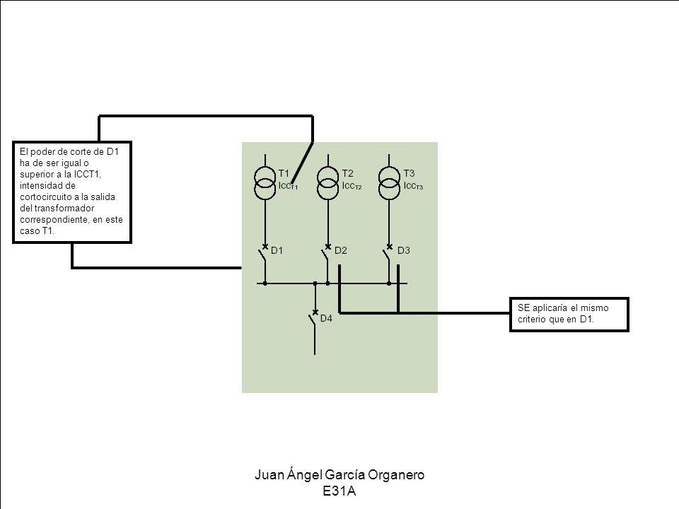Juan Ángel García Organero E31A El poder de corte de D1 ha de ser igual o superior a la ICCT1, intensidad de cortocircuito a la salida del transformad