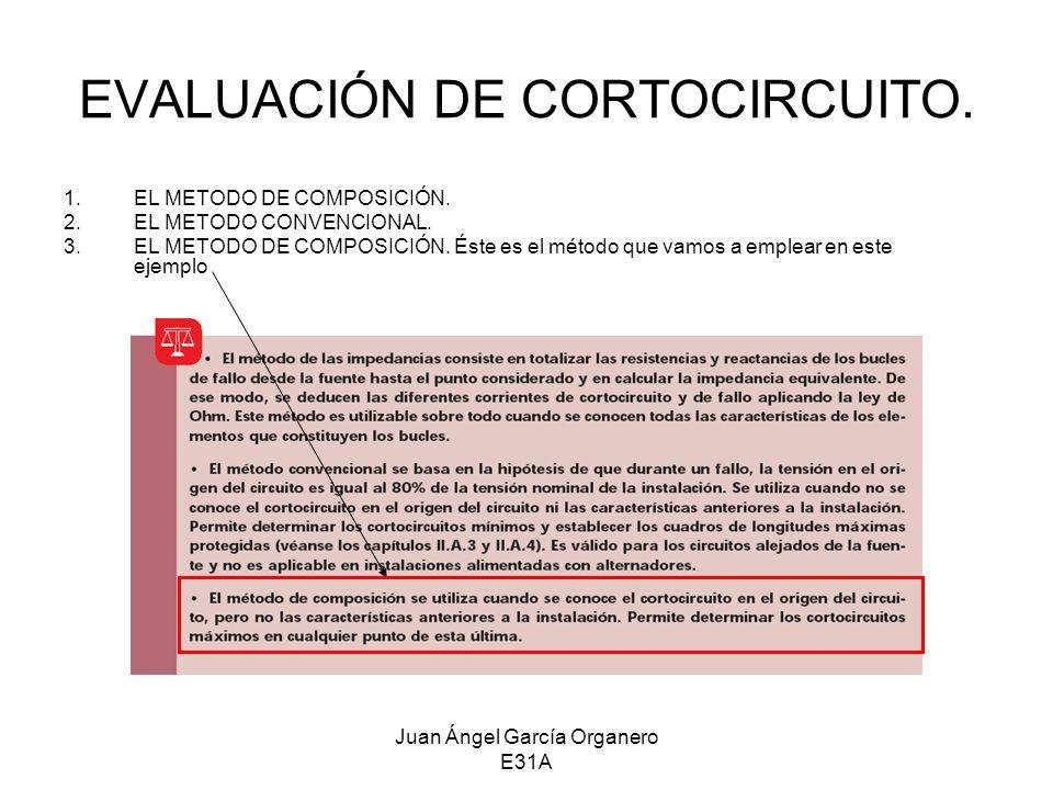 Juan Ángel García Organero E31A EVALUACIÓN DE CORTOCIRCUITO. 1.EL METODO DE COMPOSICIÓN. 2.EL METODO CONVENCIONAL. 3.EL METODO DE COMPOSICIÓN. Éste es