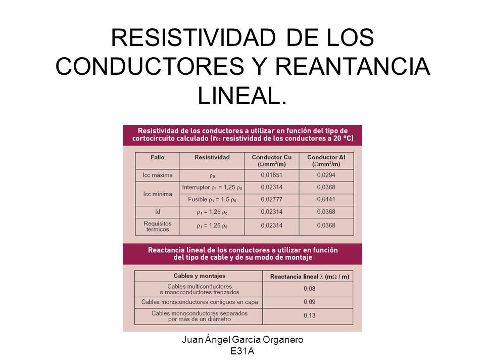 Juan Ángel García Organero E31A RESISTIVIDAD DE LOS CONDUCTORES Y REANTANCIA LINEAL.