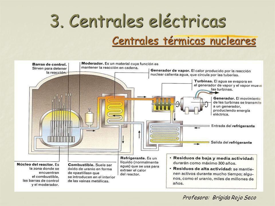 Profesora: Brígida Rojo Seco Centrales térmicas nucleares 3. Centrales eléctricas