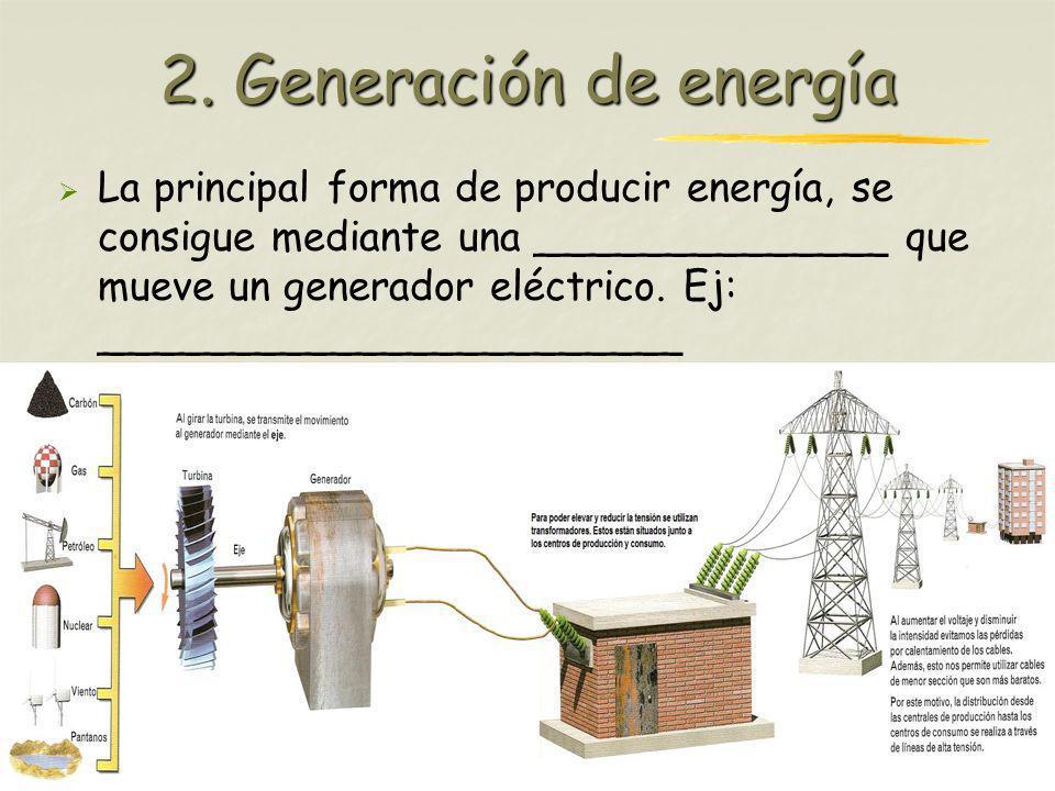Profesora: Brígida Rojo Seco La principal forma de producir energía, se consigue mediante una ______________ que mueve un generador eléctrico. Ej: ___