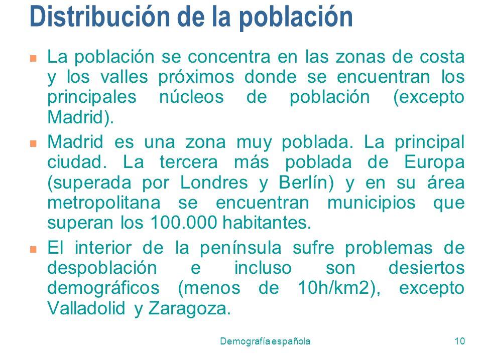 Demografía española10 Distribución de la población La población se concentra en las zonas de costa y los valles próximos donde se encuentran los princ