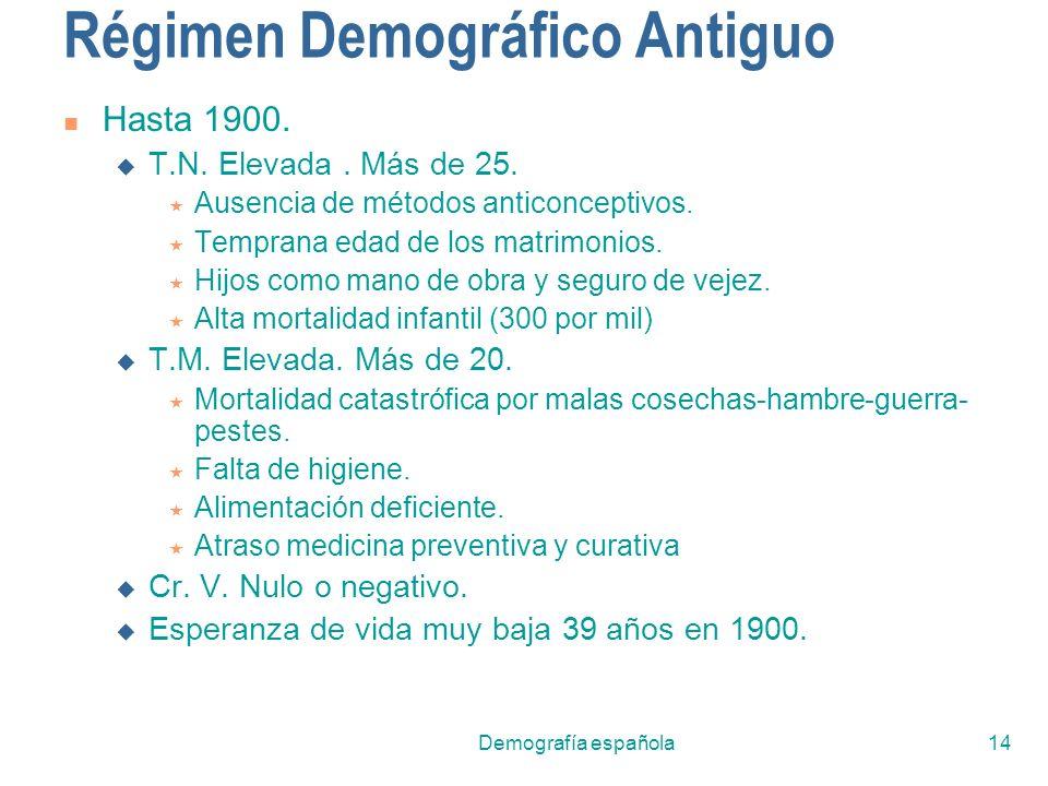 Demografía española14 Régimen Demográfico Antiguo Hasta 1900. T.N. Elevada. Más de 25. Ausencia de métodos anticonceptivos. Temprana edad de los matri