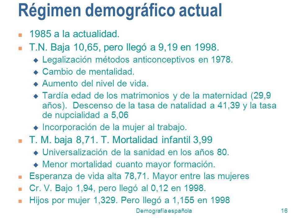 Demografía española16 Régimen demográfico actual 1985 a la actualidad. T.N. Baja 10,65, pero llegó a 9,19 en 1998. Legalización métodos anticonceptivo