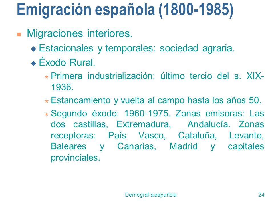 Demografía española24 Emigración española (1800-1985) Migraciones interiores. Estacionales y temporales: sociedad agraria. Éxodo Rural. Primera indust