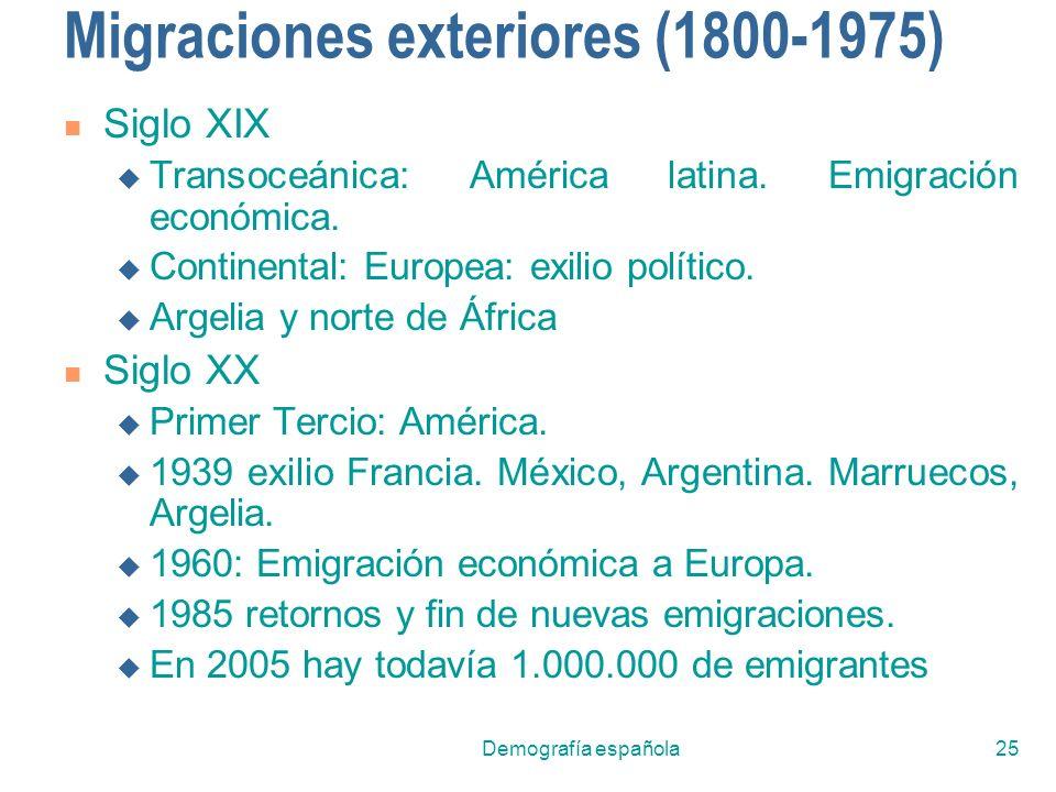 Demografía española25 Migraciones exteriores (1800-1975) Siglo XIX Transoceánica: América latina. Emigración económica. Continental: Europea: exilio p