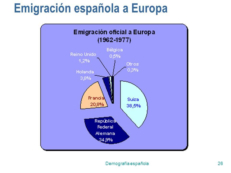 Demografía española26 Emigración española a Europa