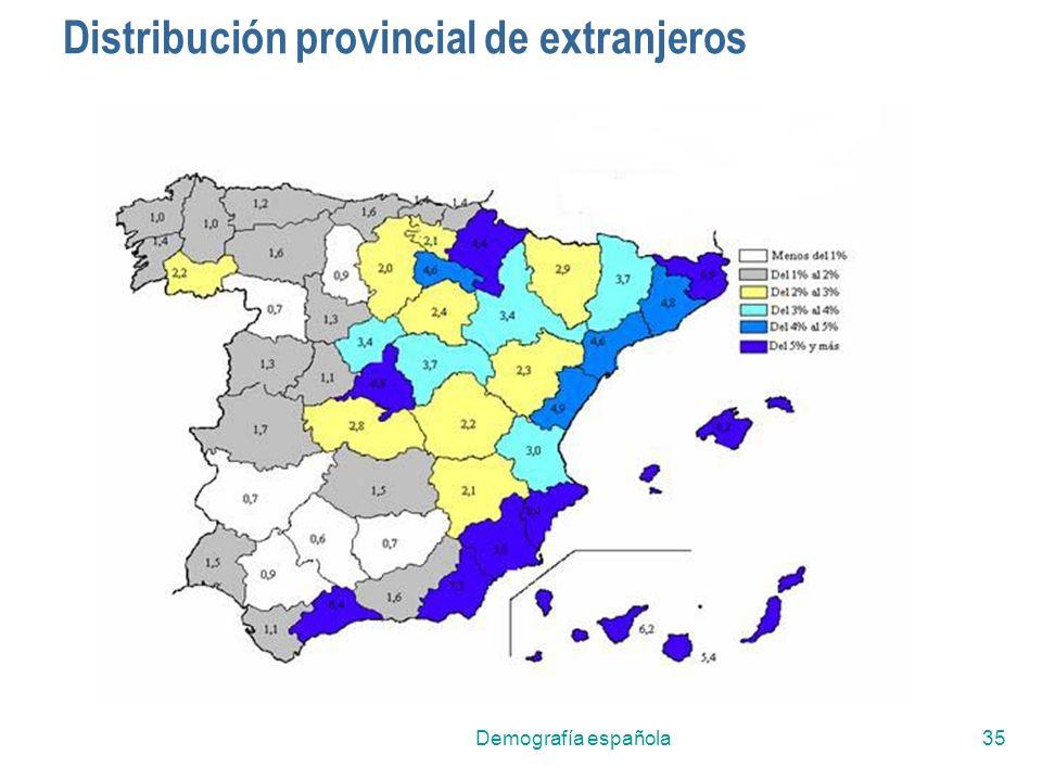 Demografía española35 Distribución provincial de extranjeros